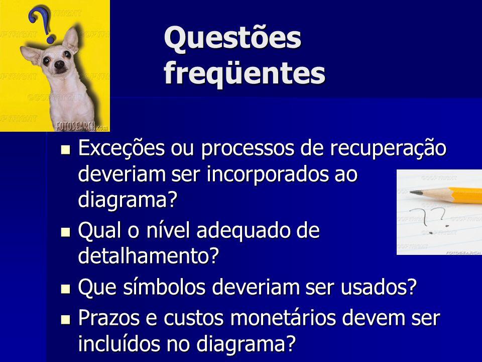 Questões freqüentes Exceções ou processos de recuperação deveriam ser incorporados ao diagrama Qual o nível adequado de detalhamento