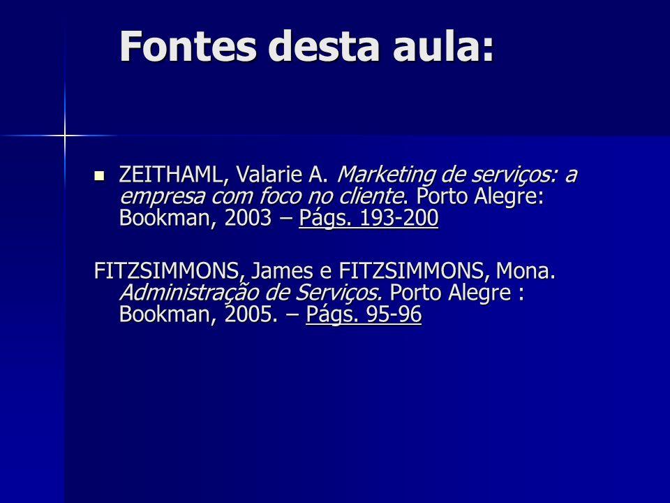 Fontes desta aula: ZEITHAML, Valarie A. Marketing de serviços: a empresa com foco no cliente. Porto Alegre: Bookman, 2003 – Págs. 193-200.