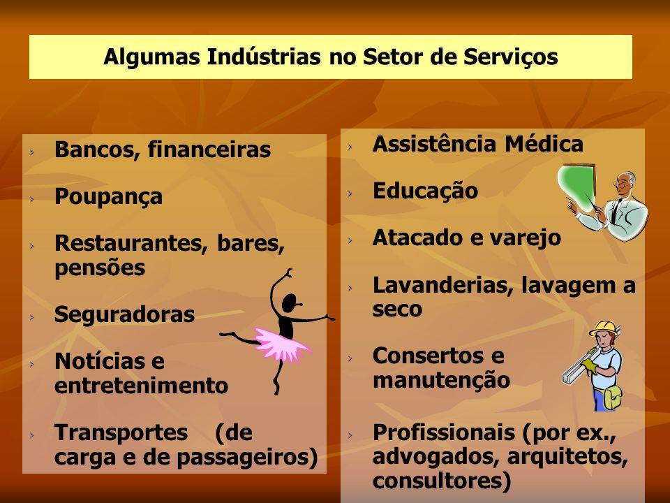 Algumas Indústrias no Setor de Serviços