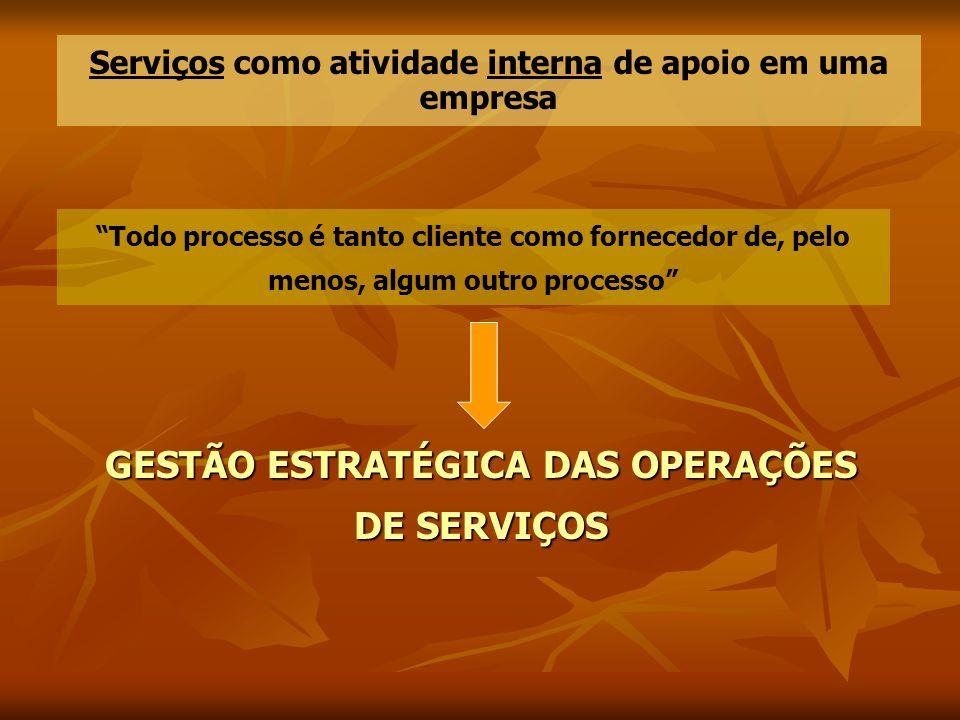 Serviços como atividade interna de apoio em uma empresa