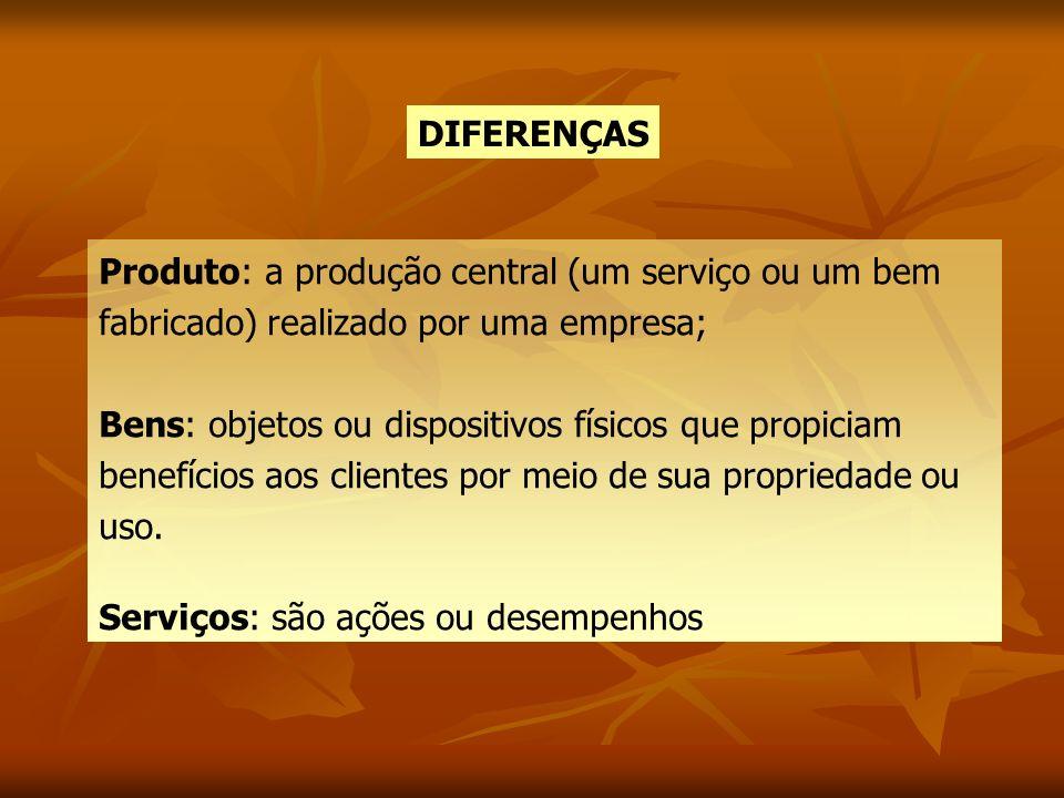 DIFERENÇAS Produto: a produção central (um serviço ou um bem fabricado) realizado por uma empresa;