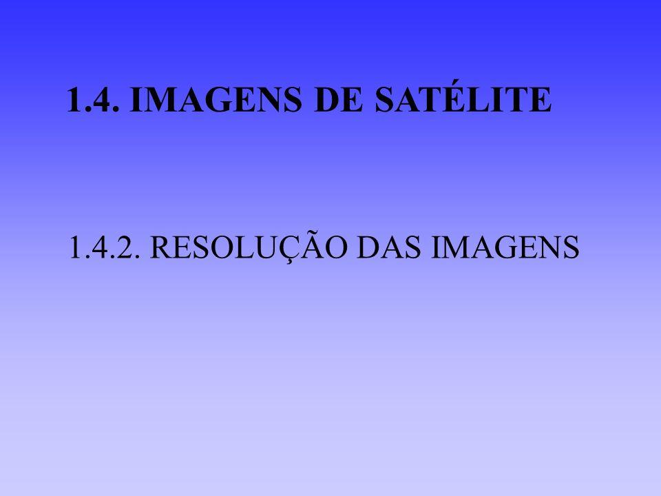 1.4. IMAGENS DE SATÉLITE 1.4.2. RESOLUÇÃO DAS IMAGENS