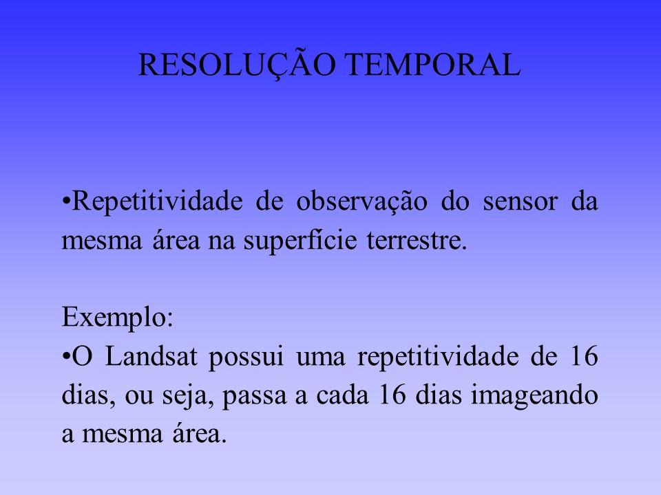 RESOLUÇÃO TEMPORAL Repetitividade de observação do sensor da mesma área na superfície terrestre. Exemplo: