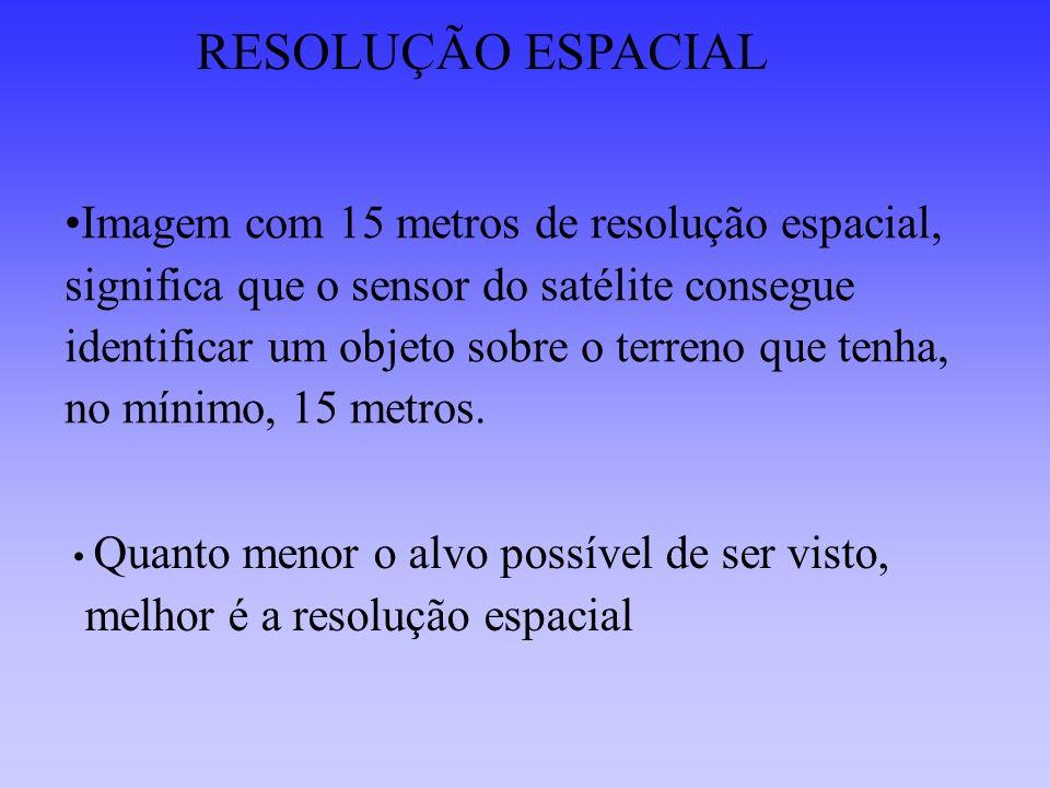 RESOLUÇÃO ESPACIAL