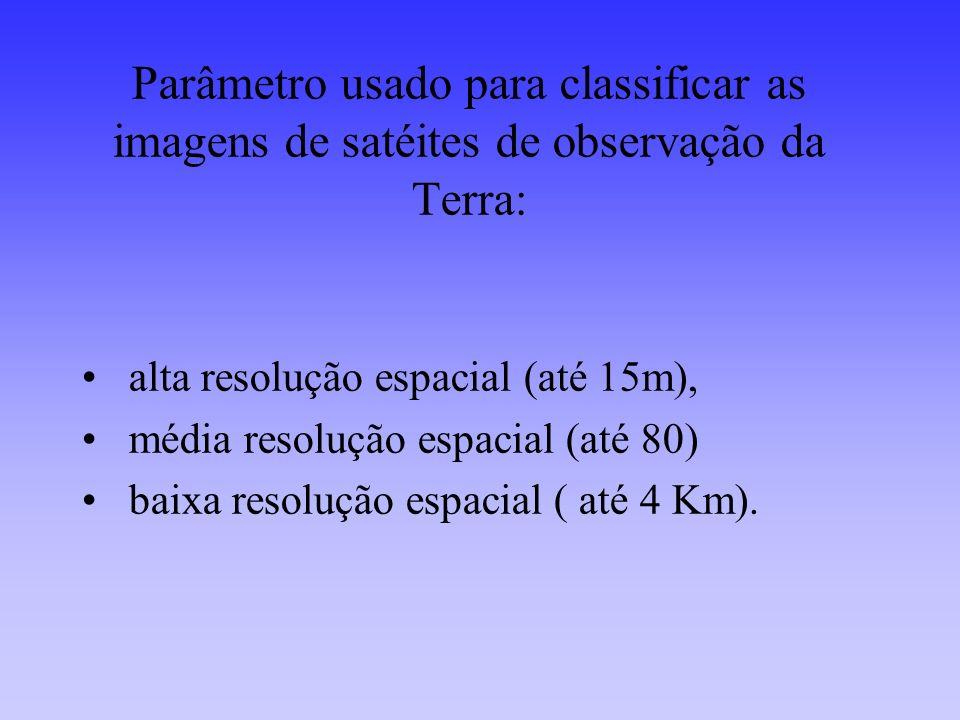 Parâmetro usado para classificar as imagens de satéites de observação da Terra: