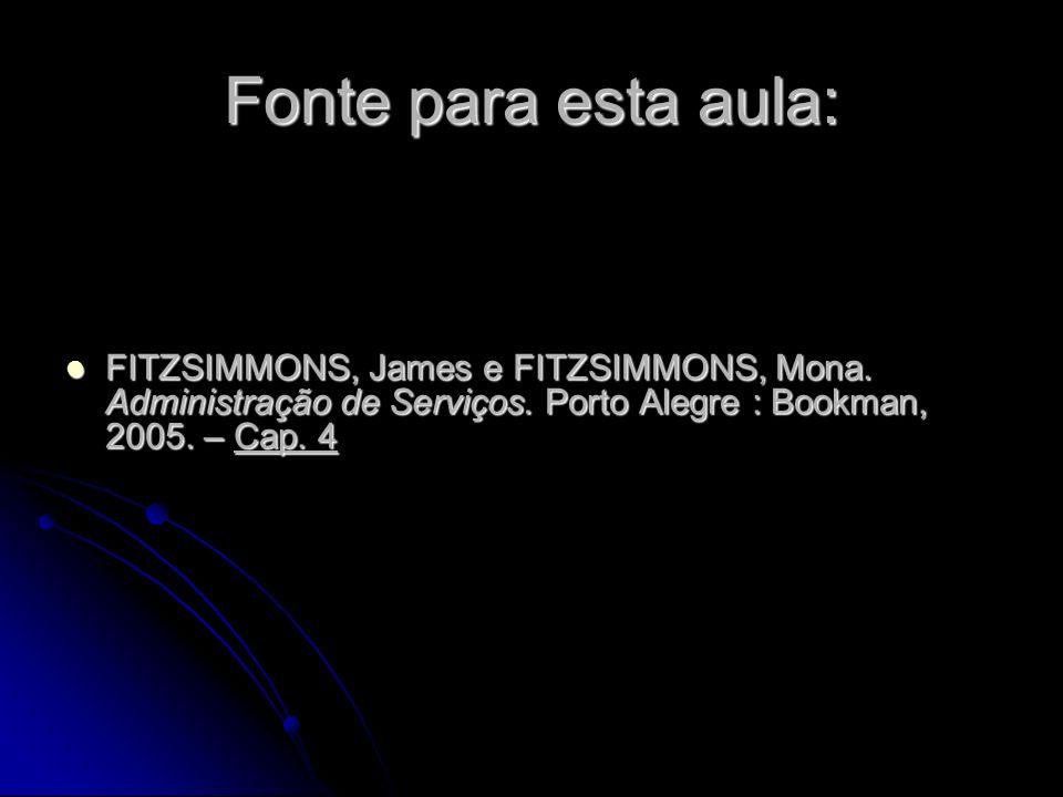 Fonte para esta aula: FITZSIMMONS, James e FITZSIMMONS, Mona.