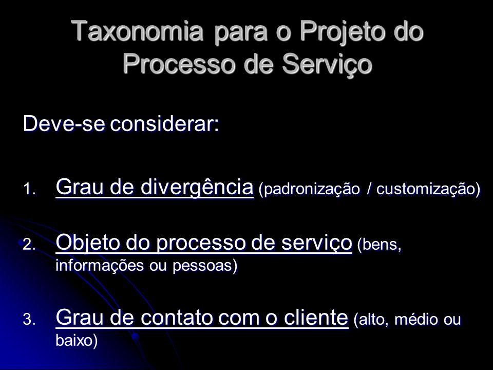 Taxonomia para o Projeto do Processo de Serviço