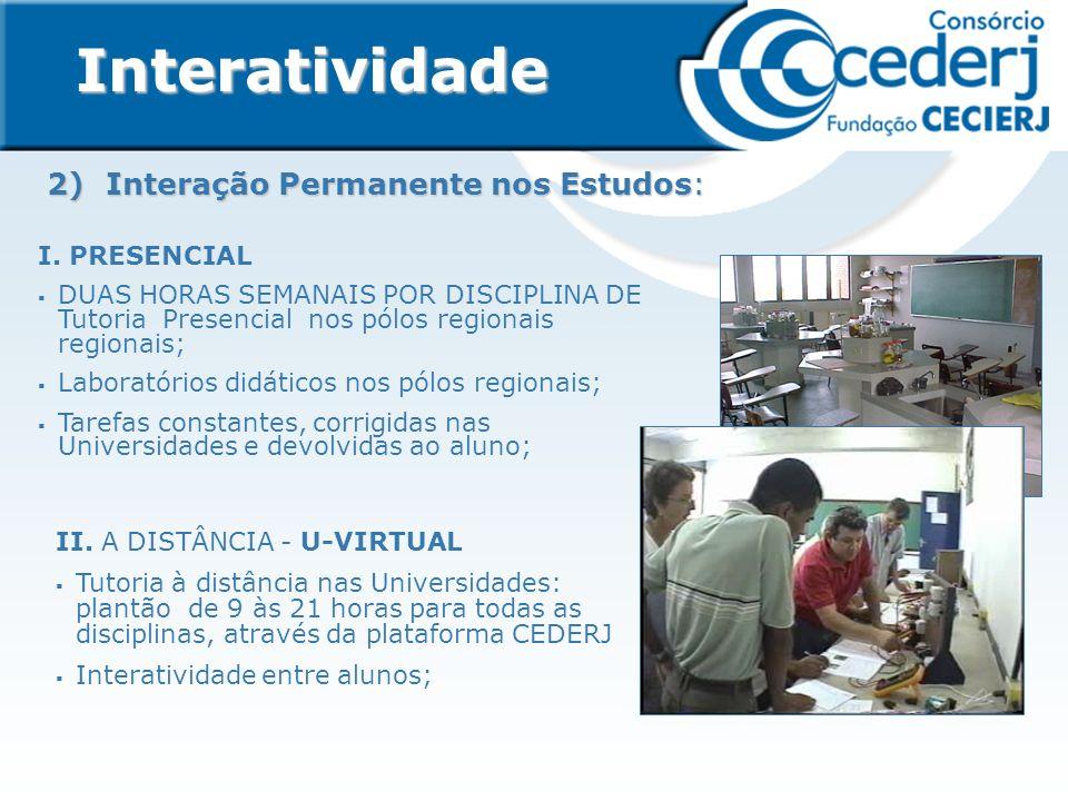Interatividade 2) Interação Permanente nos Estudos: I. PRESENCIAL