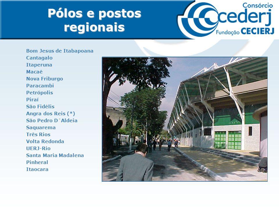Pólos e postos regionais