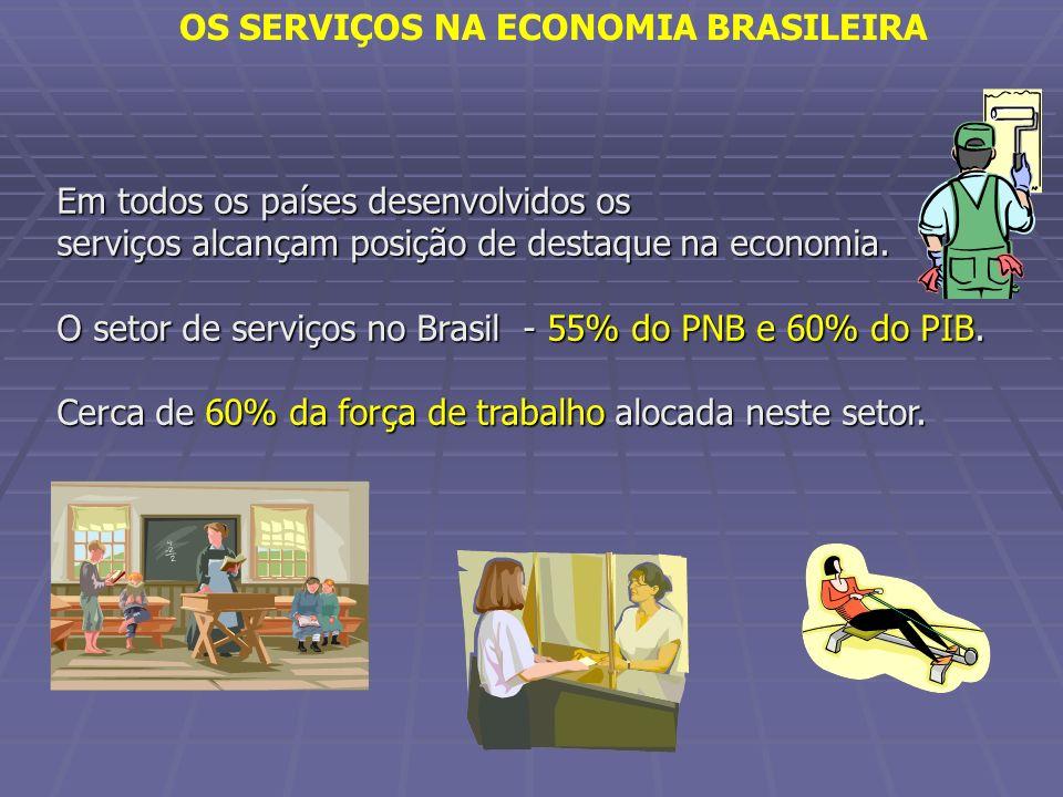 OS SERVIÇOS NA ECONOMIA BRASILEIRA