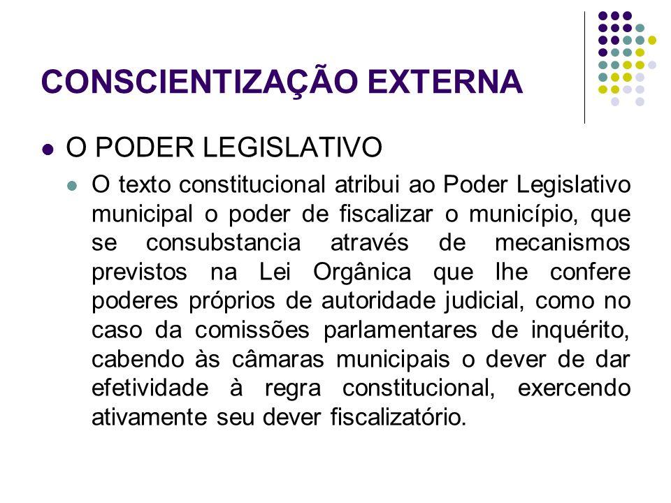 CONSCIENTIZAÇÃO EXTERNA