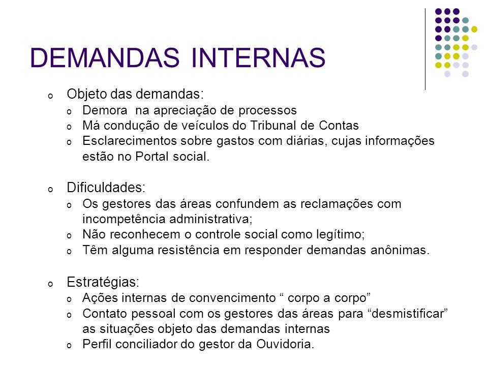 DEMANDAS INTERNAS Objeto das demandas: Dificuldades: Estratégias: