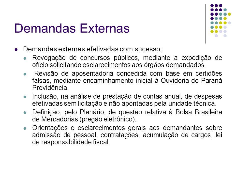 Demandas Externas Demandas externas efetivadas com sucesso: