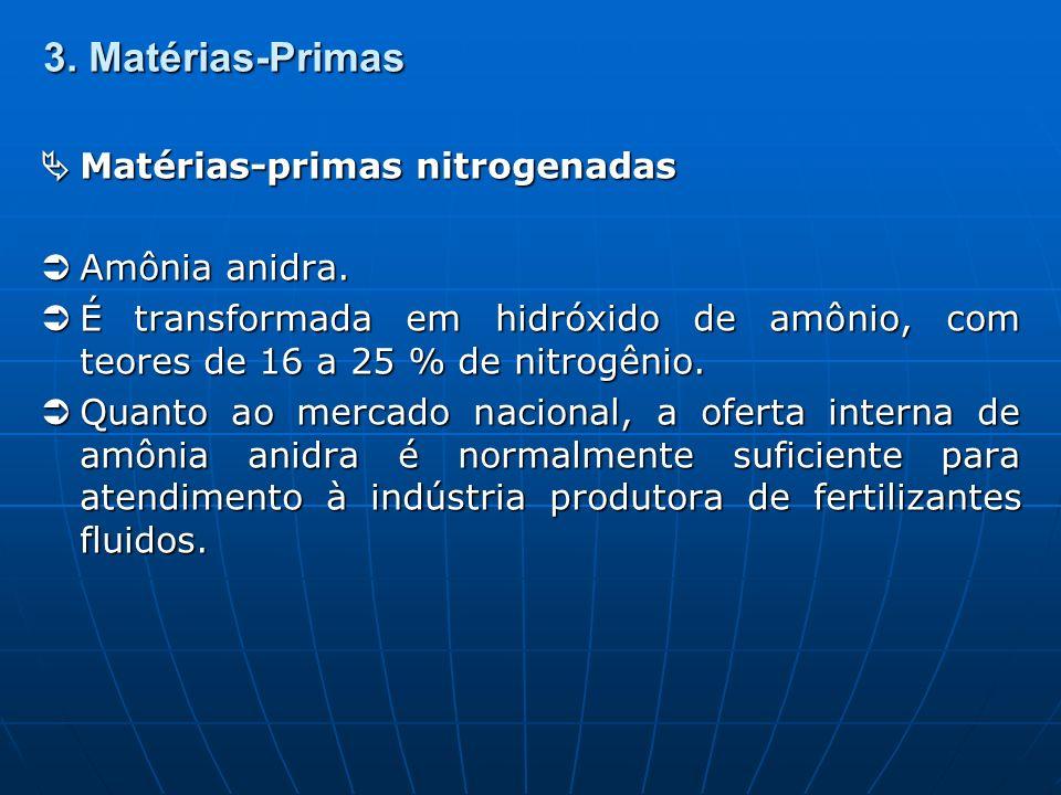 3. Matérias-Primas  Matérias-primas nitrogenadas  Amônia anidra.