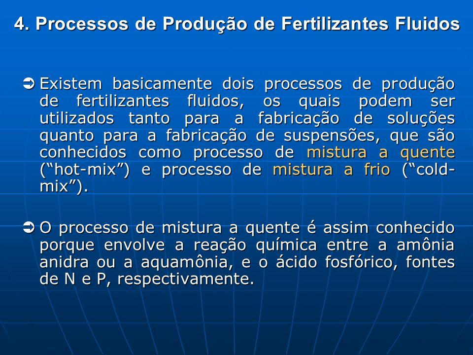 4. Processos de Produção de Fertilizantes Fluidos