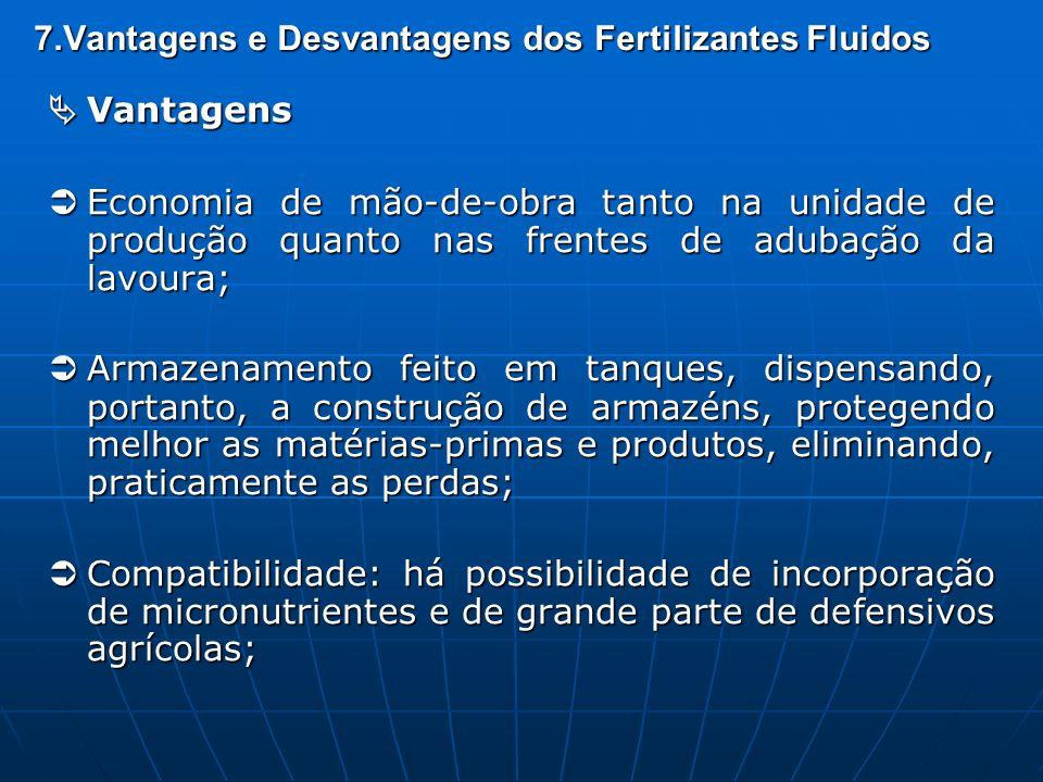 7.Vantagens e Desvantagens dos Fertilizantes Fluidos