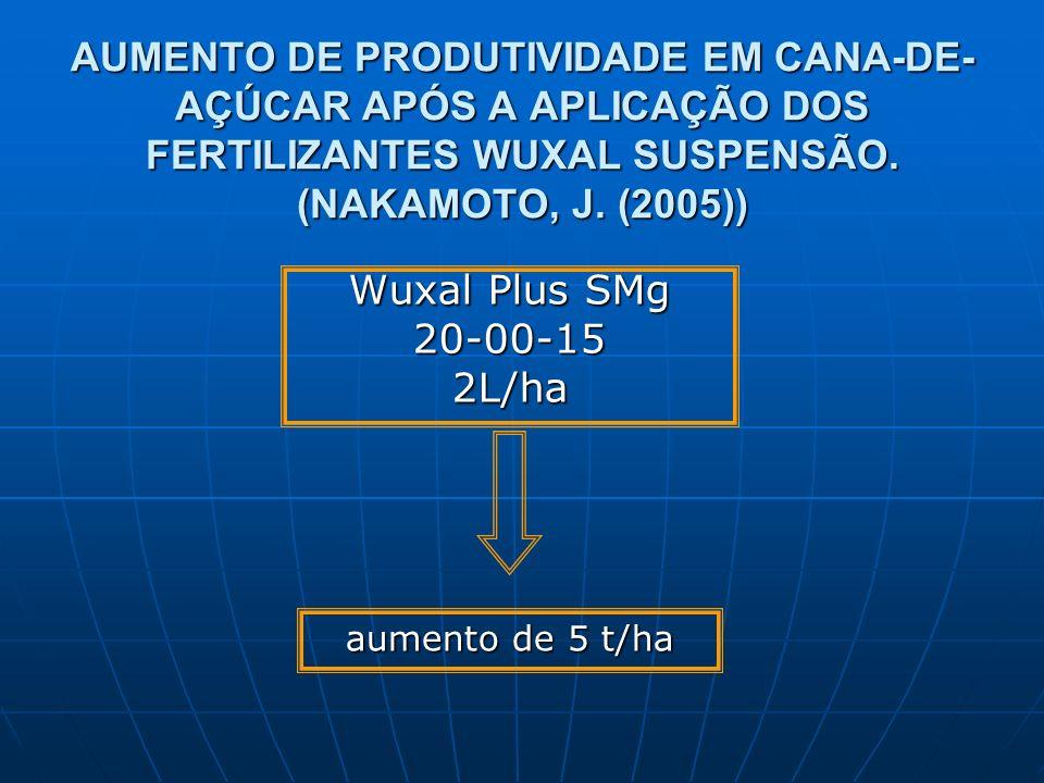 AUMENTO DE PRODUTIVIDADE EM CANA-DE-AÇÚCAR APÓS A APLICAÇÃO DOS FERTILIZANTES WUXAL SUSPENSÃO. (NAKAMOTO, J. (2005))