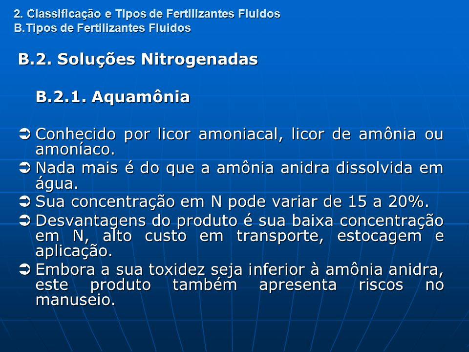 B.2. Soluções Nitrogenadas B.2.1. Aquamônia