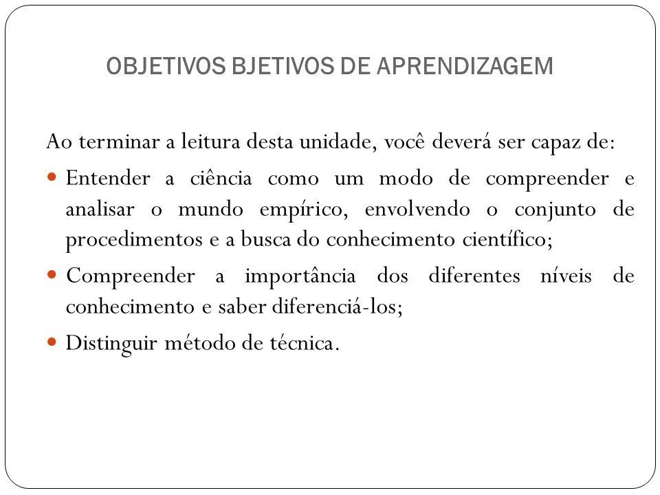 OBJETIVOS BJETIVOS DE APRENDIZAGEM