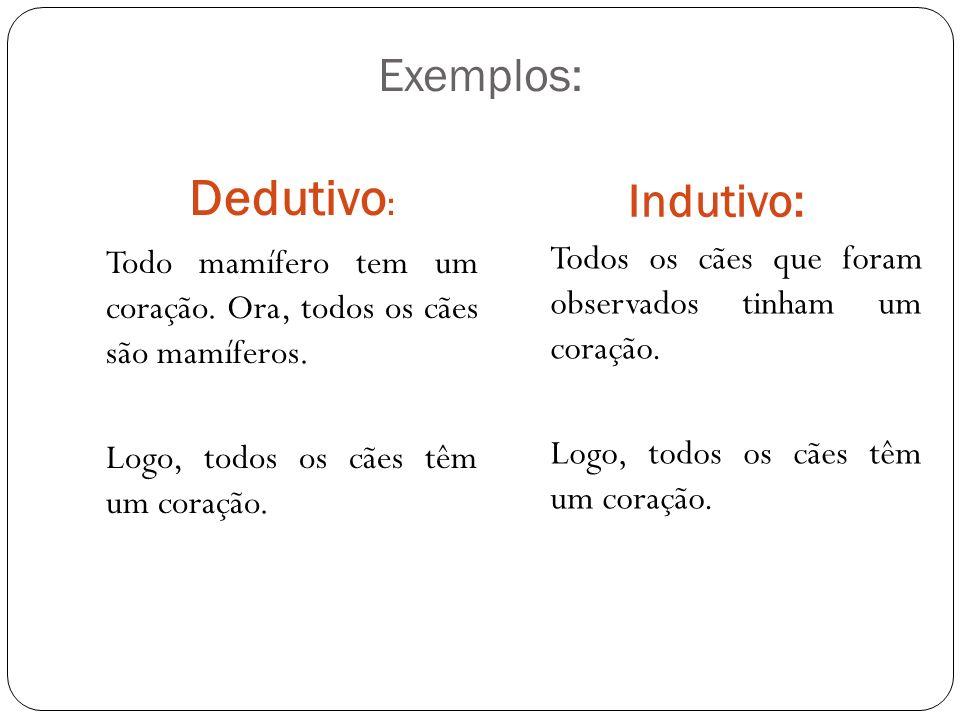 Dedutivo: Exemplos: Indutivo: