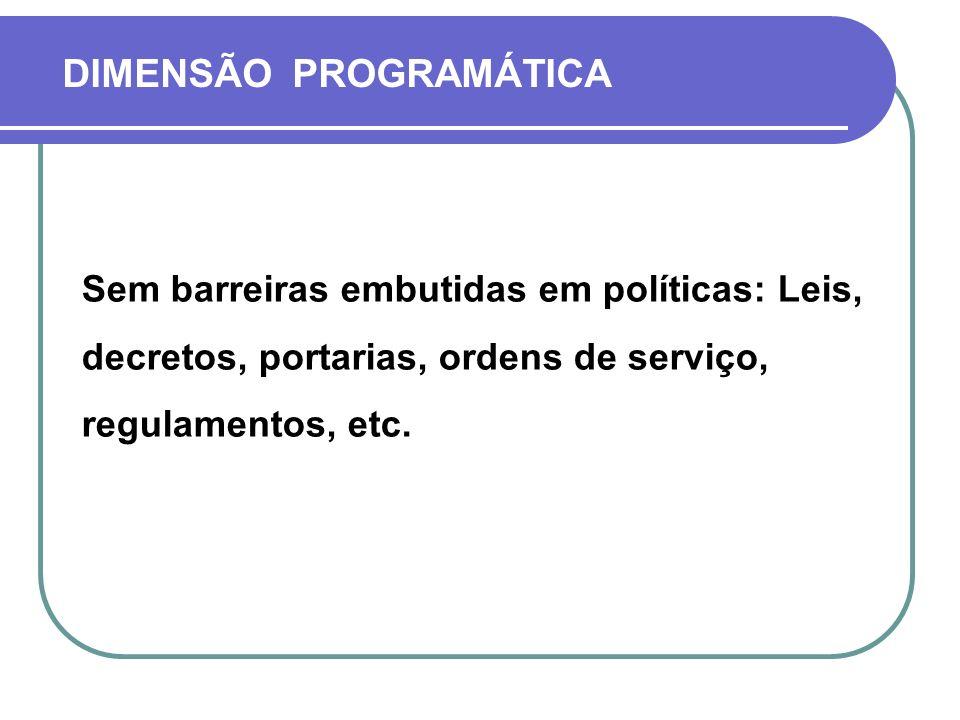 DIMENSÃO PROGRAMÁTICA