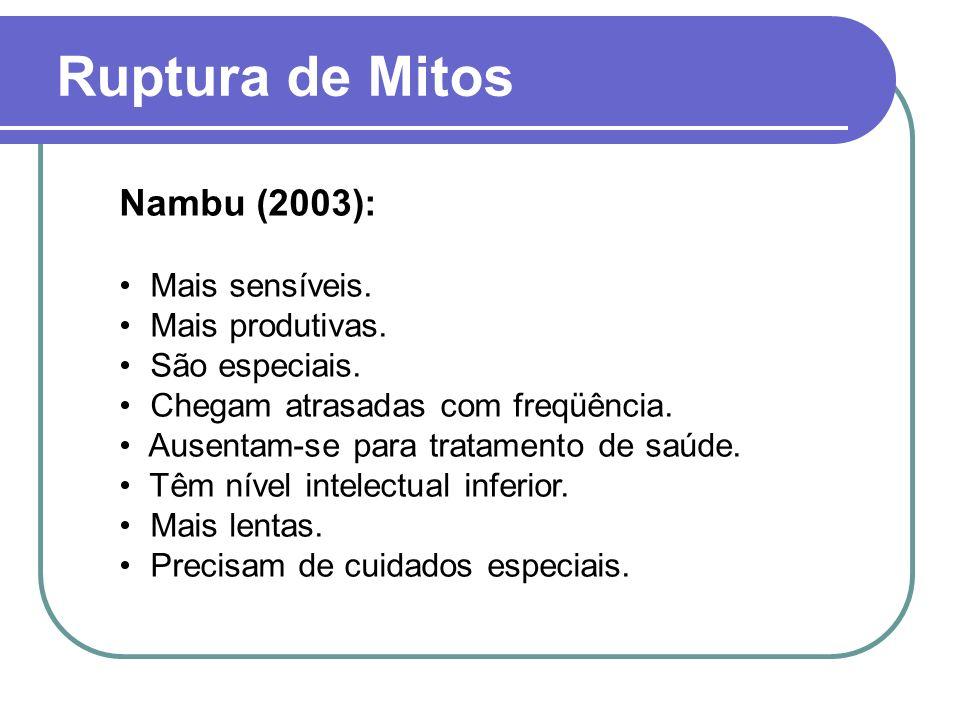 Ruptura de Mitos Nambu (2003): Mais sensíveis. Mais produtivas.
