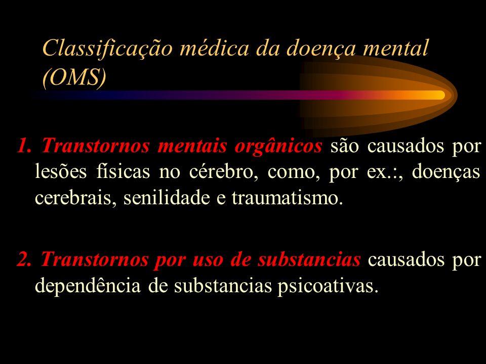 Classificação médica da doença mental (OMS)