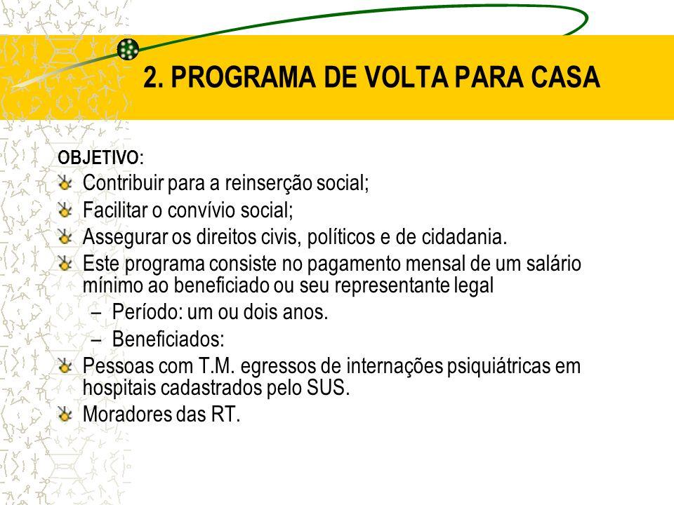 2. PROGRAMA DE VOLTA PARA CASA