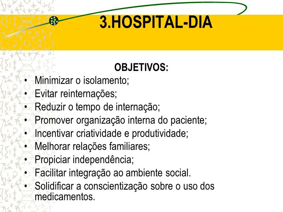 3.HOSPITAL-DIA OBJETIVOS: Minimizar o isolamento;