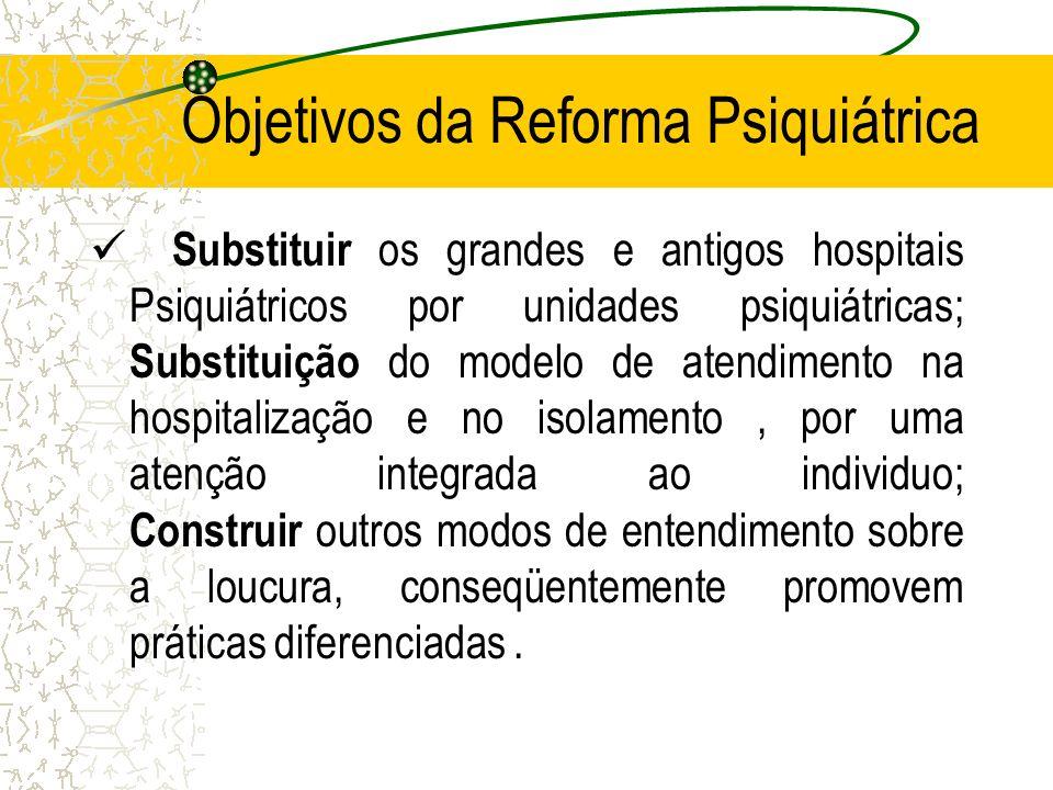 Objetivos da Reforma Psiquiátrica
