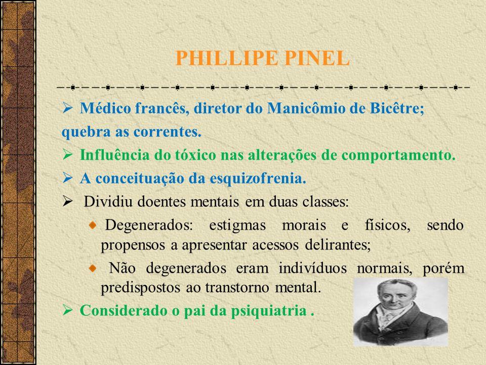 PHILLIPE PINEL Médico francês, diretor do Manicômio de Bicêtre;