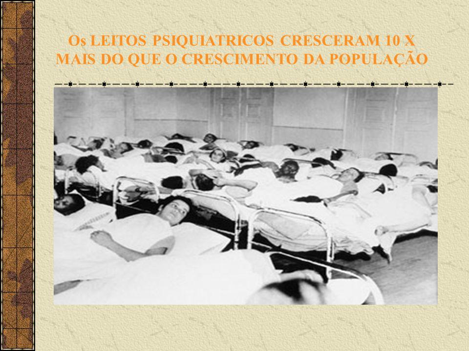 Os LEITOS PSIQUIATRICOS CRESCERAM 10 X MAIS DO QUE O CRESCIMENTO DA POPULAÇÃO