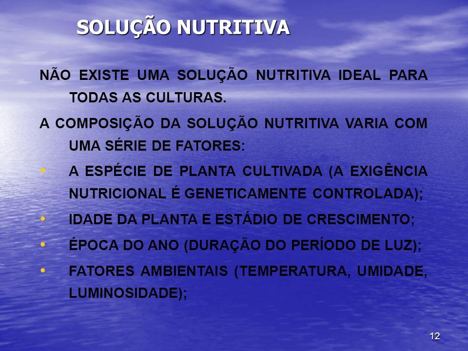 SOLUÇÃO NUTRITIVA NÃO EXISTE UMA SOLUÇÃO NUTRITIVA IDEAL PARA TODAS AS CULTURAS. A COMPOSIÇÃO DA SOLUÇÃO NUTRITIVA VARIA COM UMA SÉRIE DE FATORES:
