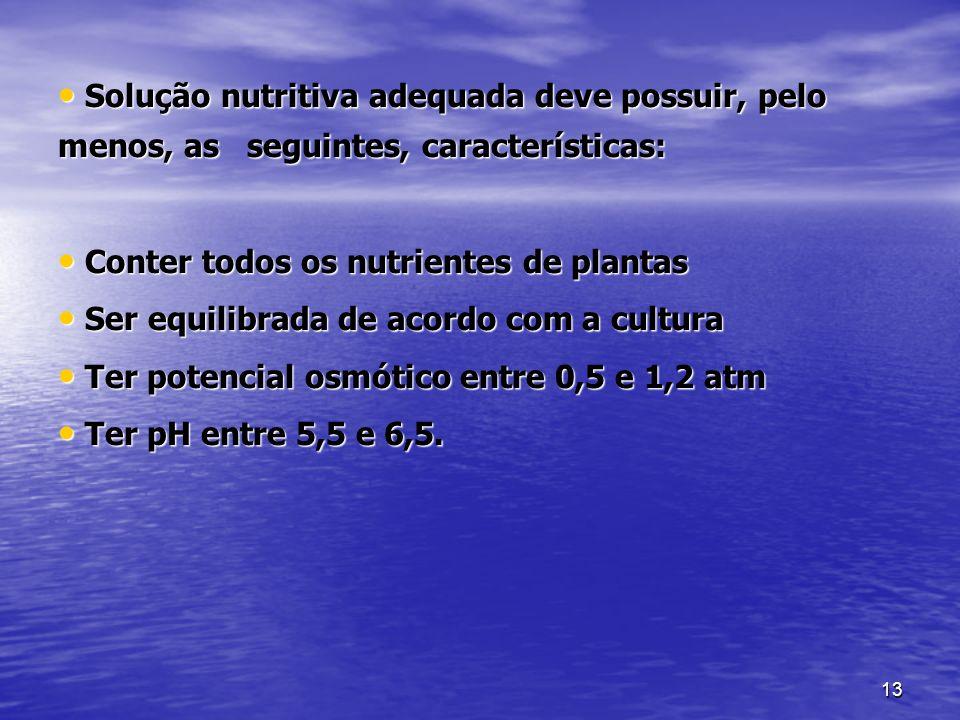 Solução nutritiva adequada deve possuir, pelo menos, as seguintes, características: