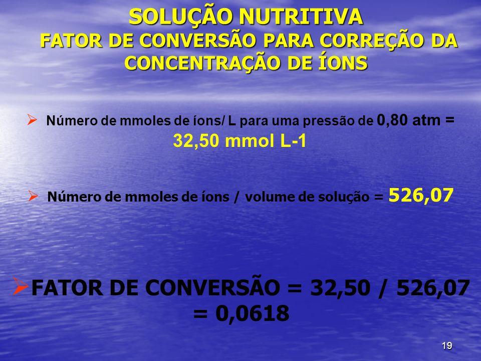 Número de mmoles de íons / volume de solução = 526,07