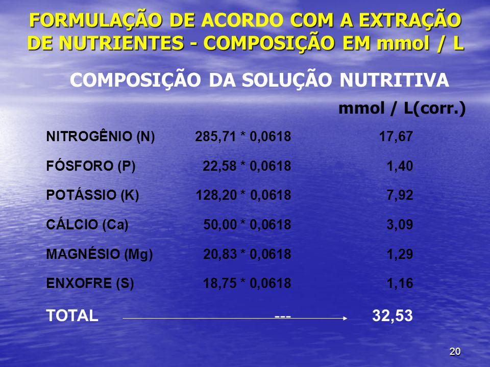 COMPOSIÇÃO DA SOLUÇÃO NUTRITIVA
