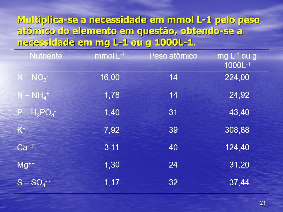 Multiplica-se a necessidade em mmol L-1 pelo peso atômico do elemento em questão, obtendo-se a necessidade em mg L-1 ou g 1000L-1.