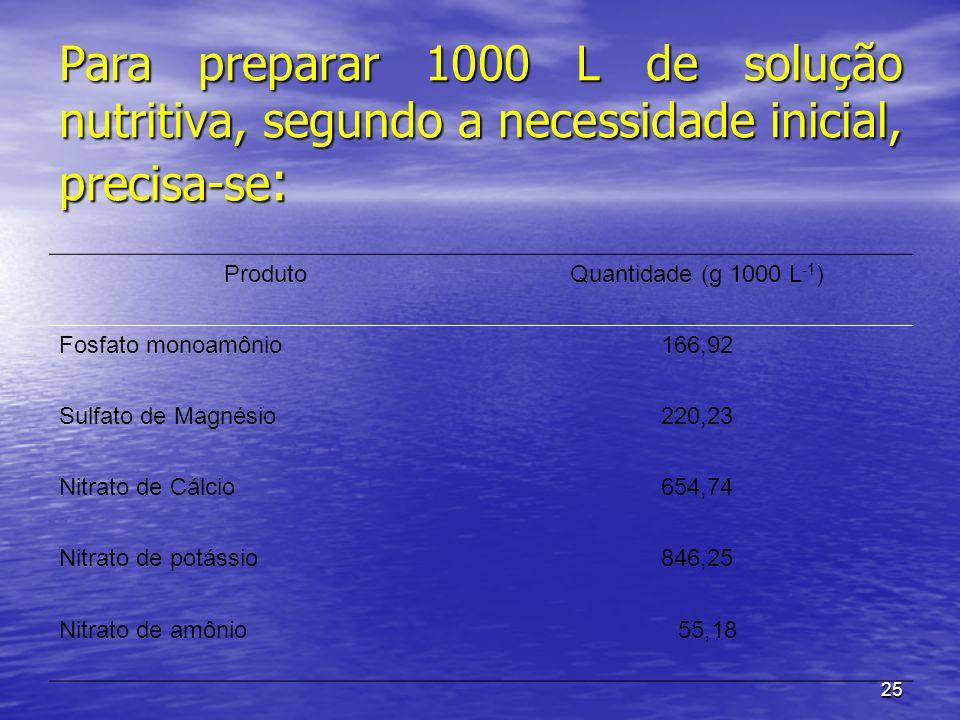 Para preparar 1000 L de solução nutritiva, segundo a necessidade inicial, precisa-se: