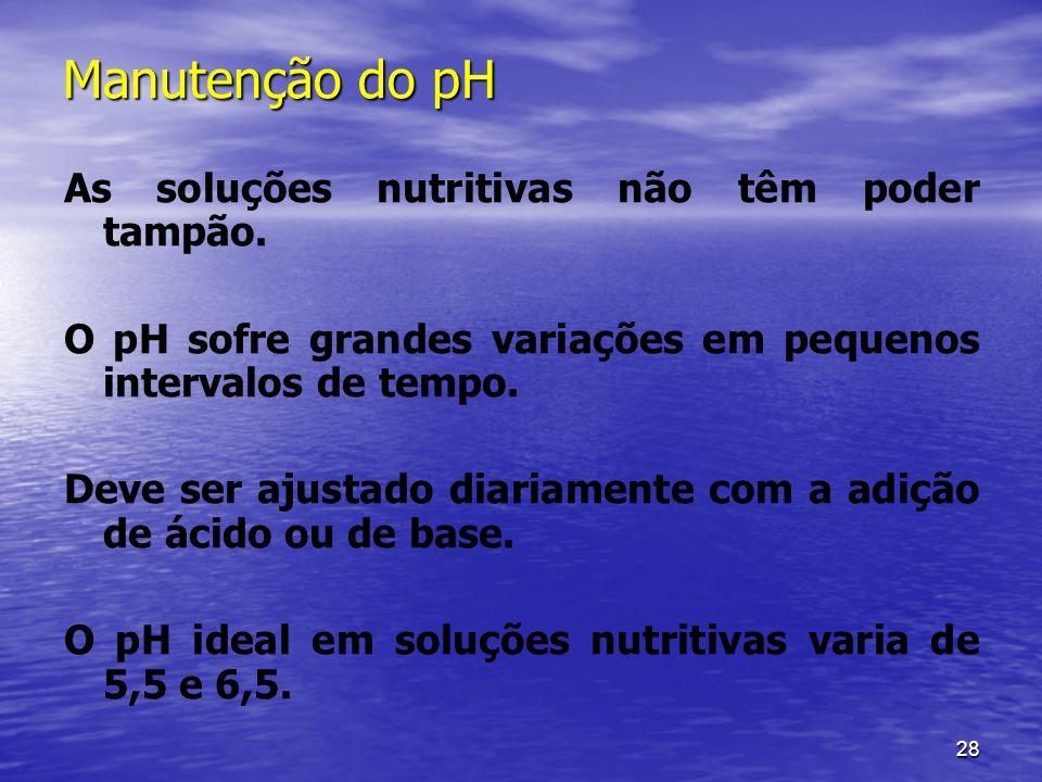 Manutenção do pH As soluções nutritivas não têm poder tampão.