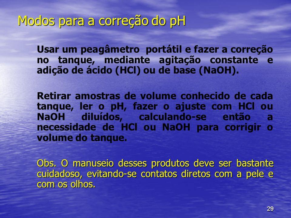 Modos para a correção do pH