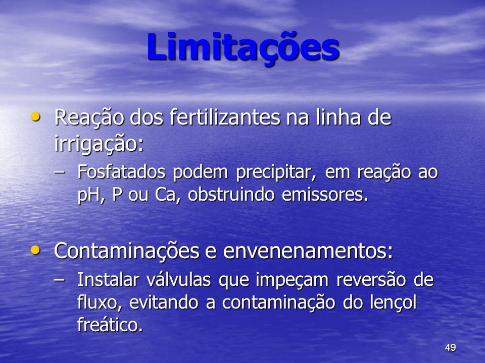 Limitações Reação dos fertilizantes na linha de irrigação: