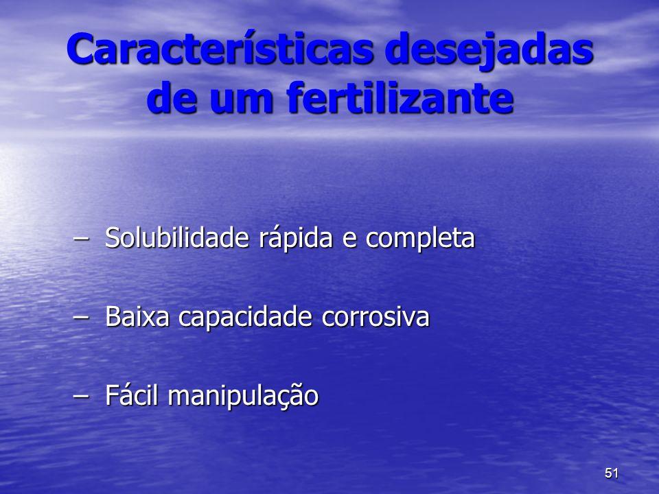 Características desejadas de um fertilizante