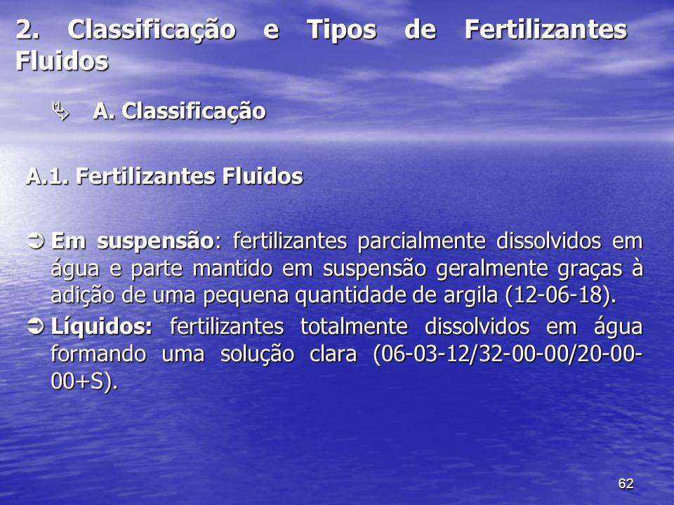 2. Classificação e Tipos de Fertilizantes Fluidos