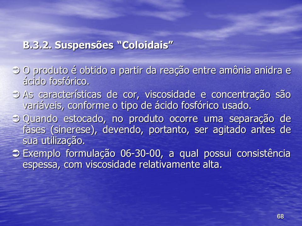 B.3.2. Suspensões Coloidais