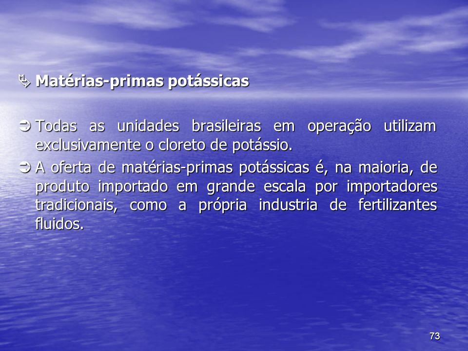  Matérias-primas potássicas