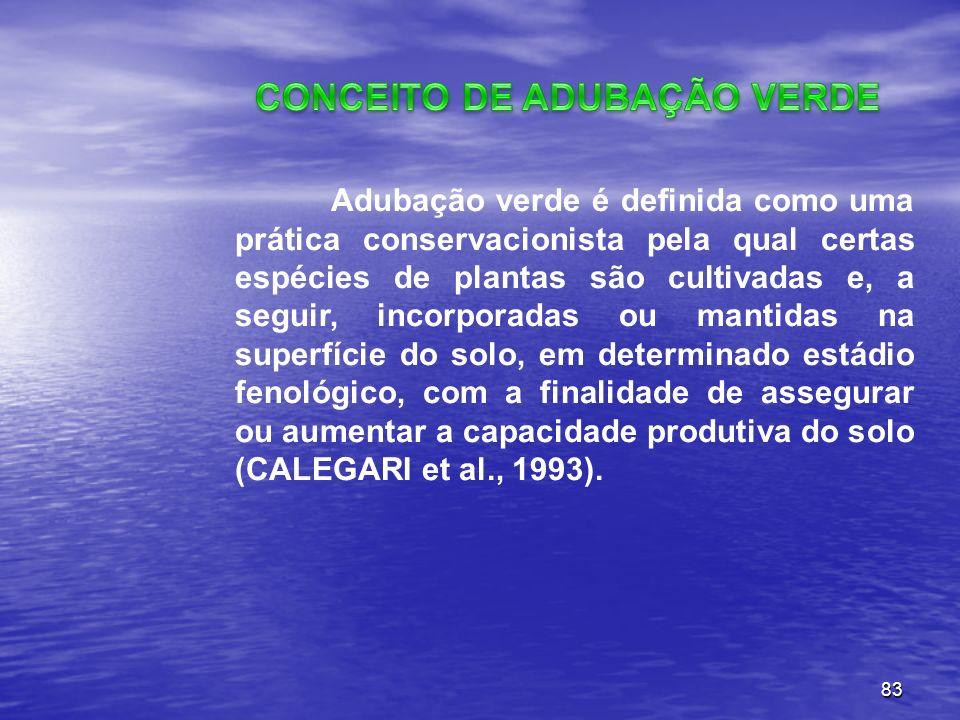 CONCEITO DE ADUBAÇÃO VERDE