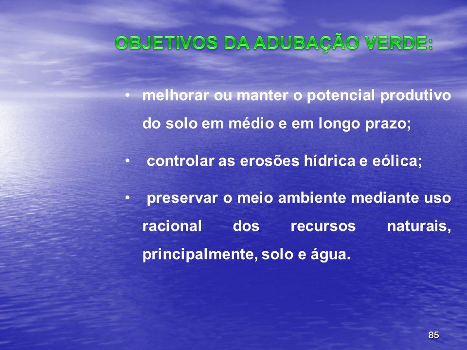 OBJETIVOS DA ADUBAÇÃO VERDE: