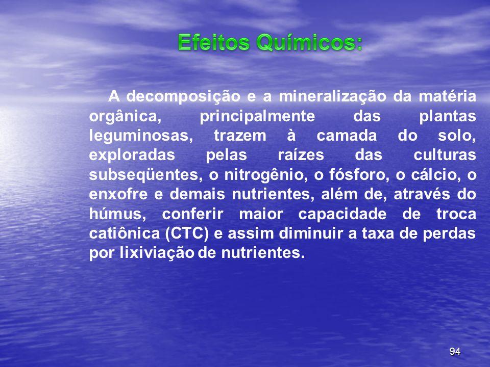 Efeitos Químicos: