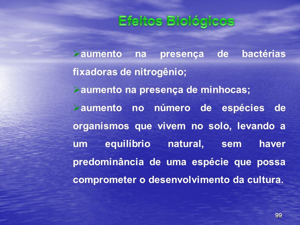 Efeitos Biológicosaumento na presença de bactérias fixadoras de nitrogênio; aumento na presença de minhocas;
