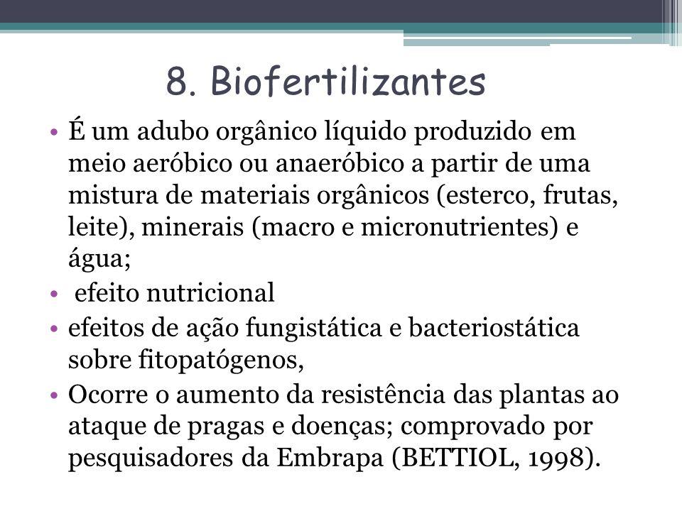 8. Biofertilizantes